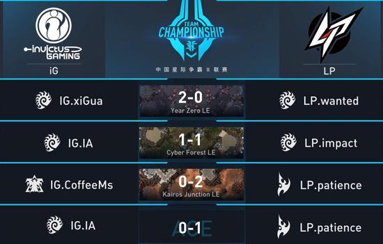 中国星际2联赛第一周第二比赛日战罢:JinAir败北