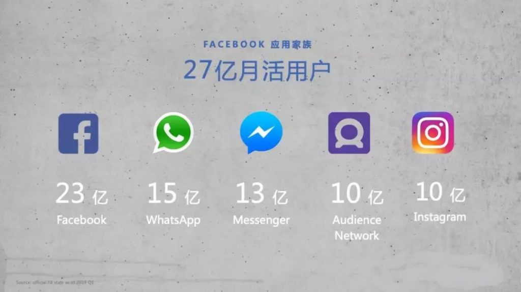 Facebook游戏出海:出海有理,改造有据-Gamewower