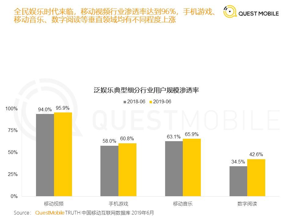 中国移动互联网流量到顶!APP手游140款,小游戏320款MAU超百万