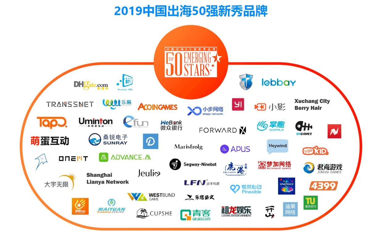 Facebook出海50强榜:16家游戏厂商入围,更多低调潜水-Gamewower