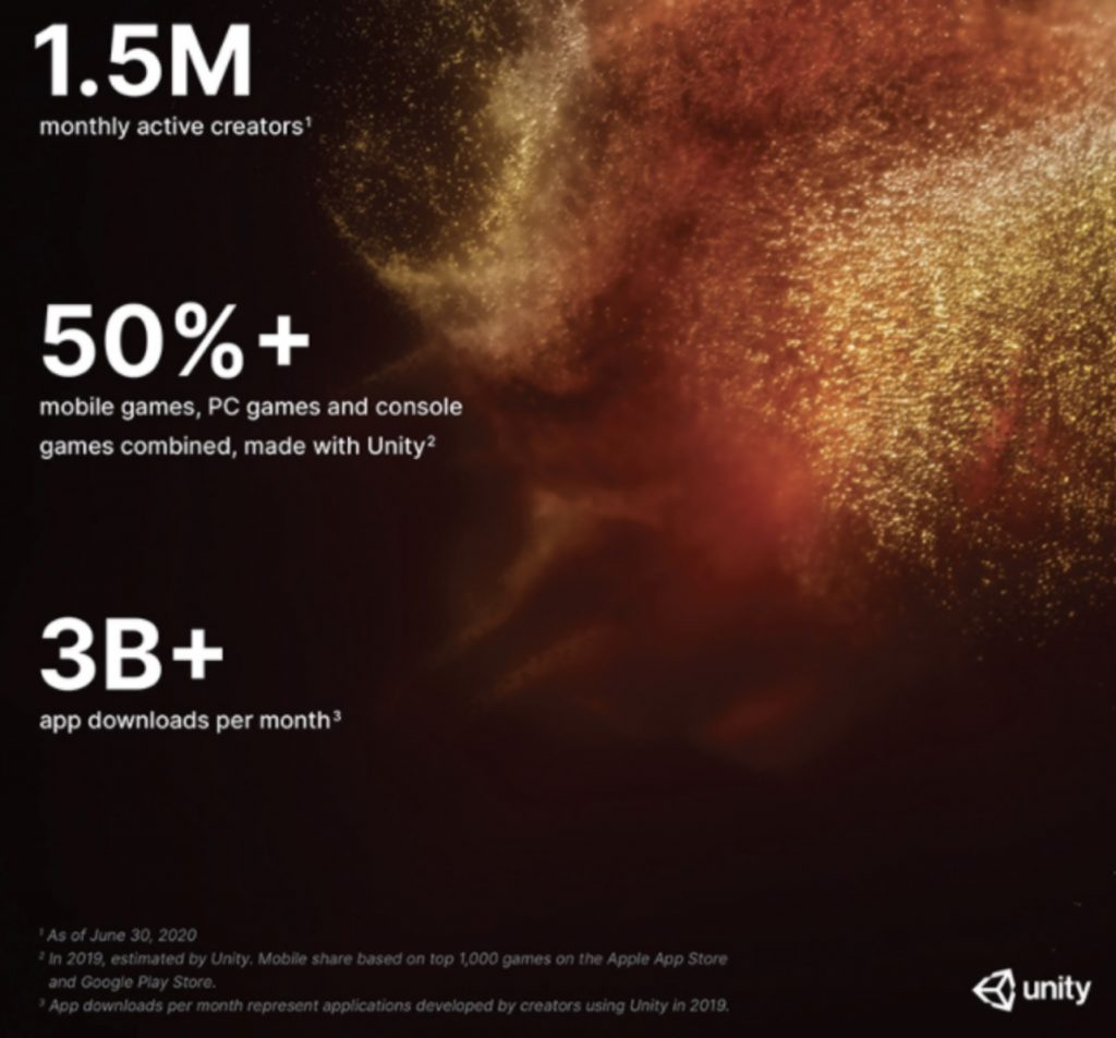 Unity递交IPO申请:上半年收入3.5亿美元,月活跃开发者数约150万-Gamewower