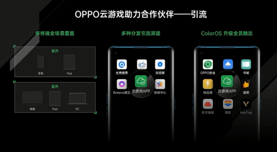 OPPO云游戏计划发布-Gamewower