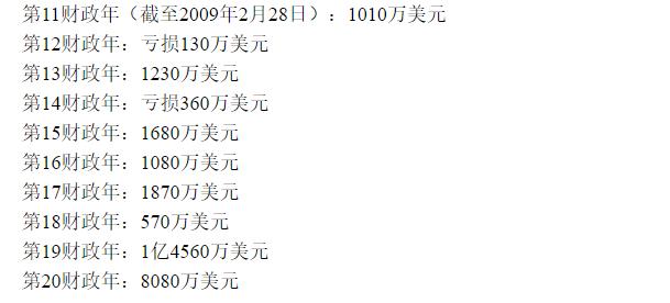 第一游戏IP宝可梦的两个野望:中国市场和手机端的正统-Gamewower