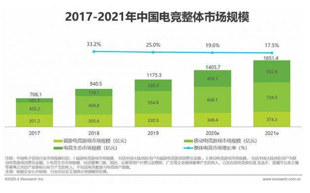 2021LPL春季赛决赛圆满落幕的背后是武汉电竞产业发展的决心-Gamewower