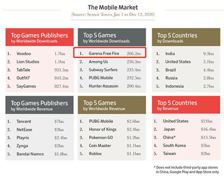 晒完数据,EPIC与苹果的争斗很现实-Gamewower