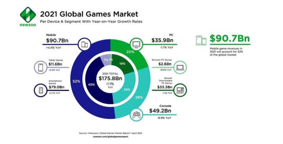内购真香 育碧加速靠向腾讯-Gamewower