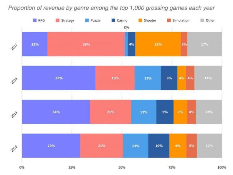 FPS,永远的绞肉机品类-Gamewower